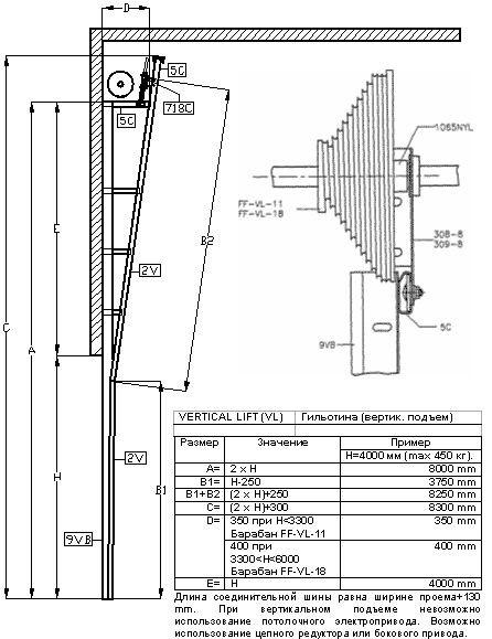 Подъемно-поворотная конструкция ворот