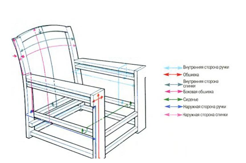Схема кресла из деревянного бруса
