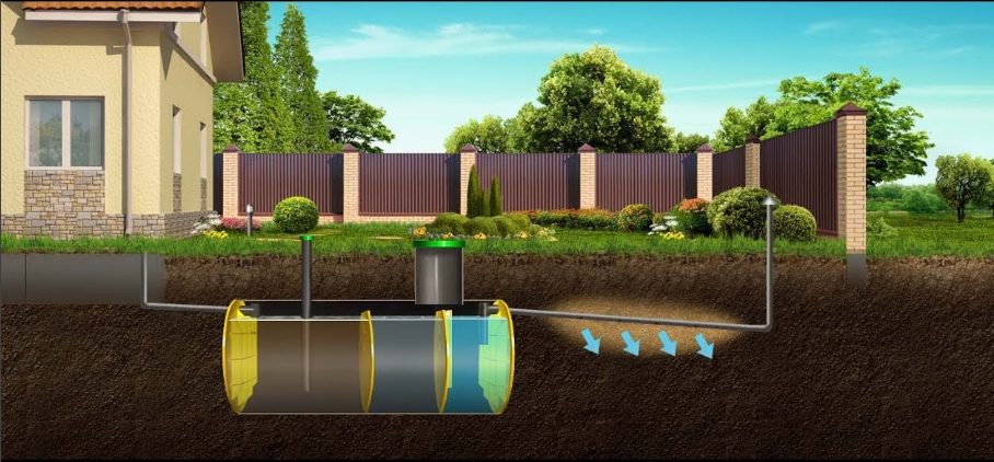 Расположение канализации