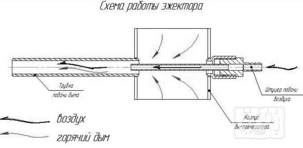 Схема эжектора