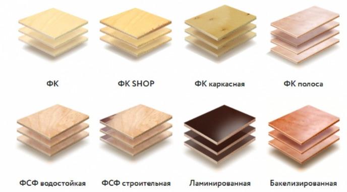 Разновидности материала
