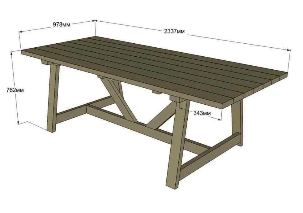 Стол стандартной модели
