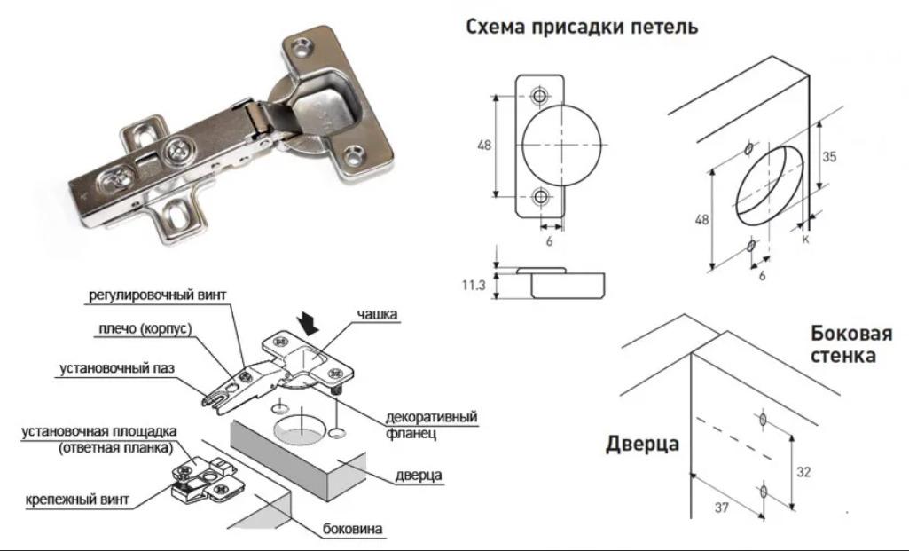 Схема петель